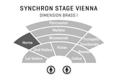 SYNCHRON-ized Dimension Brass-Mixer_Impulse