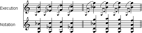 VI_notation_multiple_stops_en_482x113.png
