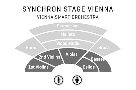 Vienna Smart Orchestra Impulse