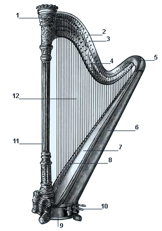 harp_construction_316x450.png